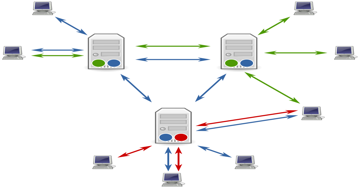 Handy IPtable Firewall Rules